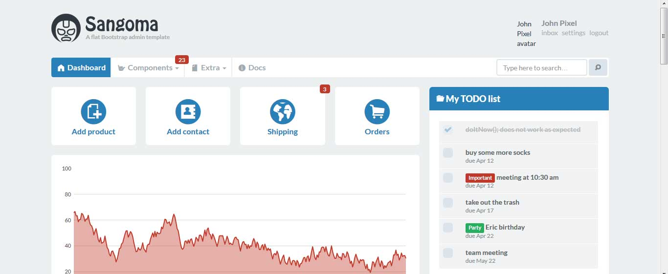 Top five bootstrap admindashboard themes and templates activatesaga a very simple minimal and modern flat admin bootstrap template i think this is perfect for a project management system just an idea maxwellsz